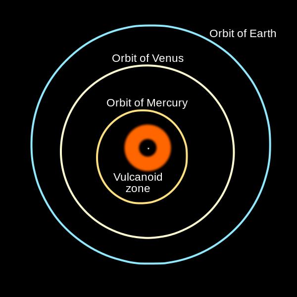 orbita de asteroides vulcanoides