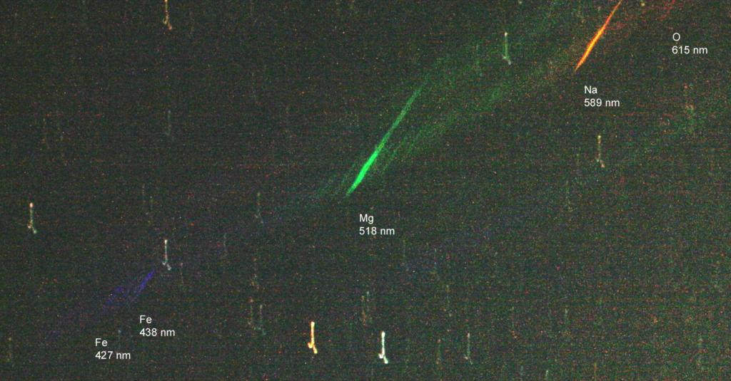 espectro de linhas de emissão de um meteoro