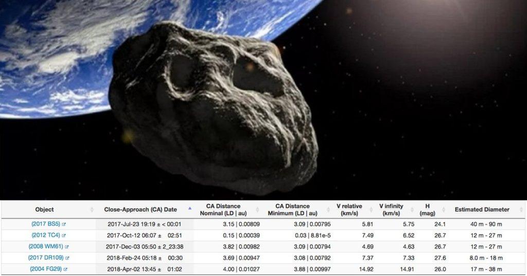 5 asteroides rasantes